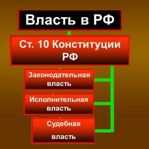 Органы власти Чистополя